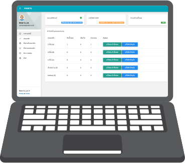 Content management system สำหรับออกแบบหน้าจอระบบคิว และจัดการประเภทคิว