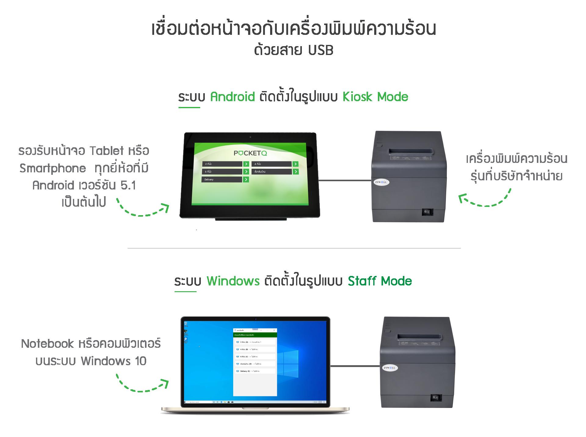 เชื่อมต่อหน้าจอออกบัตรคิวกับเครื่องพิมพ์ความร้อนด้วยสาย USB รองรับทั้งแบบ Kiosk mode และแบบ Staff mode