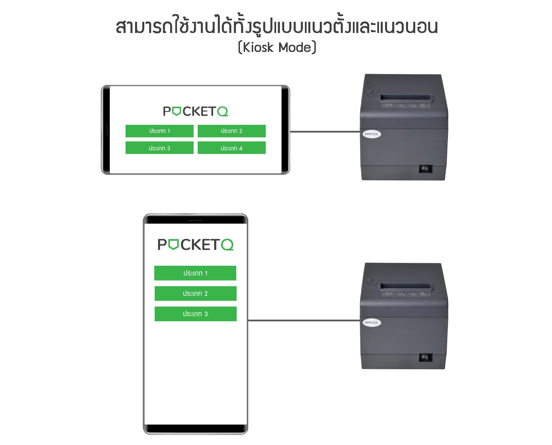 สามารถใช้งานได้ทั้งรูปแบบแนวตั้งและแนวนอน (Kiosk Mode)